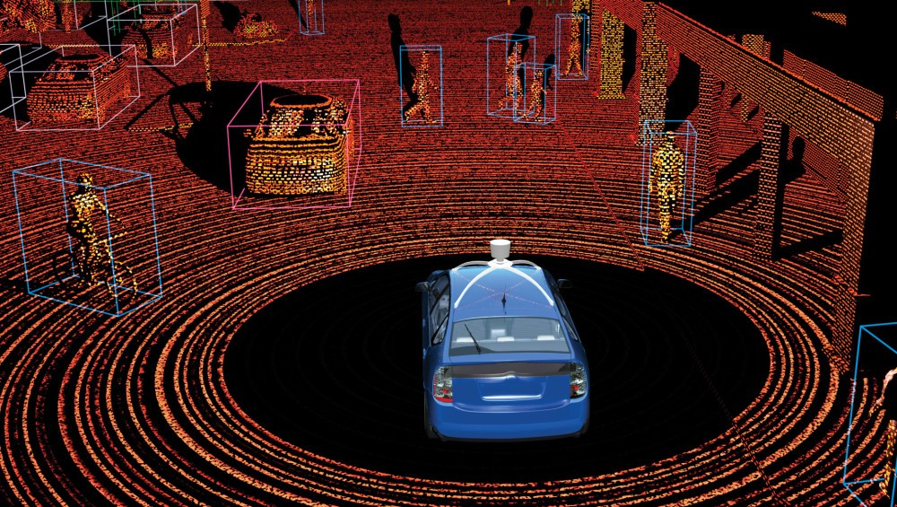 Systemy wsparcia kierowcy - LIDAR